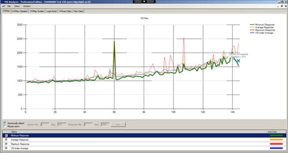 cc2.8xlarge-instance-graph1